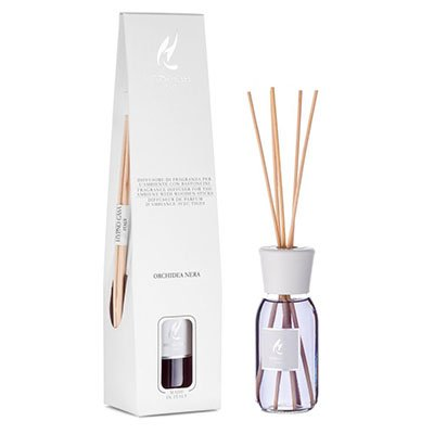 Aroma diffusers and candles